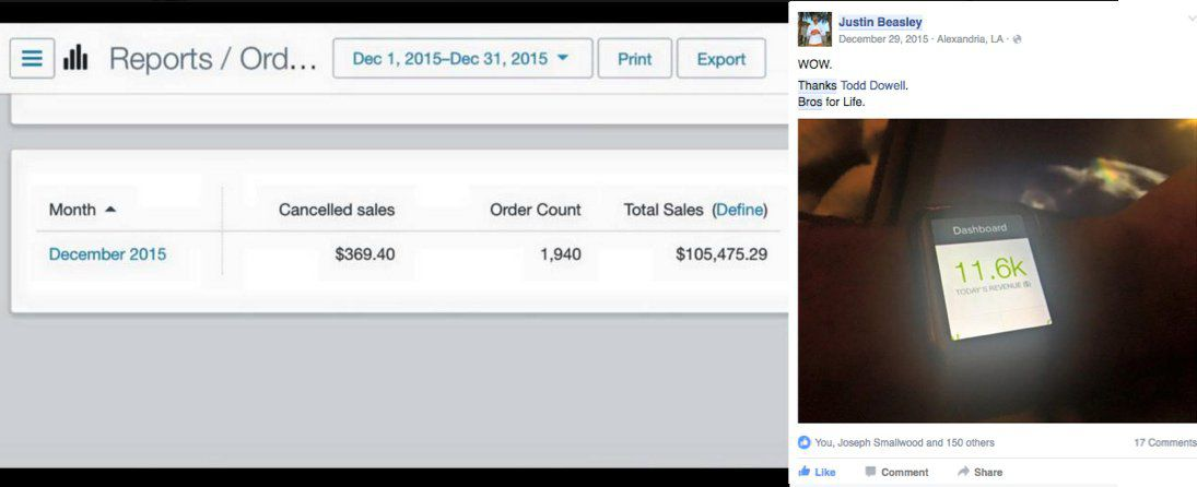 In Total All My Students Combine Have Had A 92% Success Rate With My Shopify Training!(Shopify Mastermind)