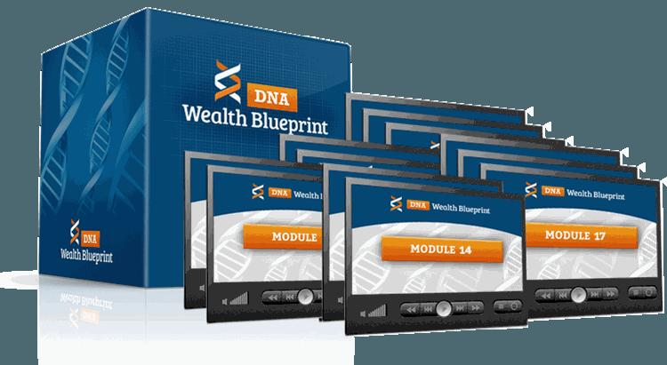 付费流量操作CPA成为大师的终极教程(DNA Wealth Blueprint 3.0)