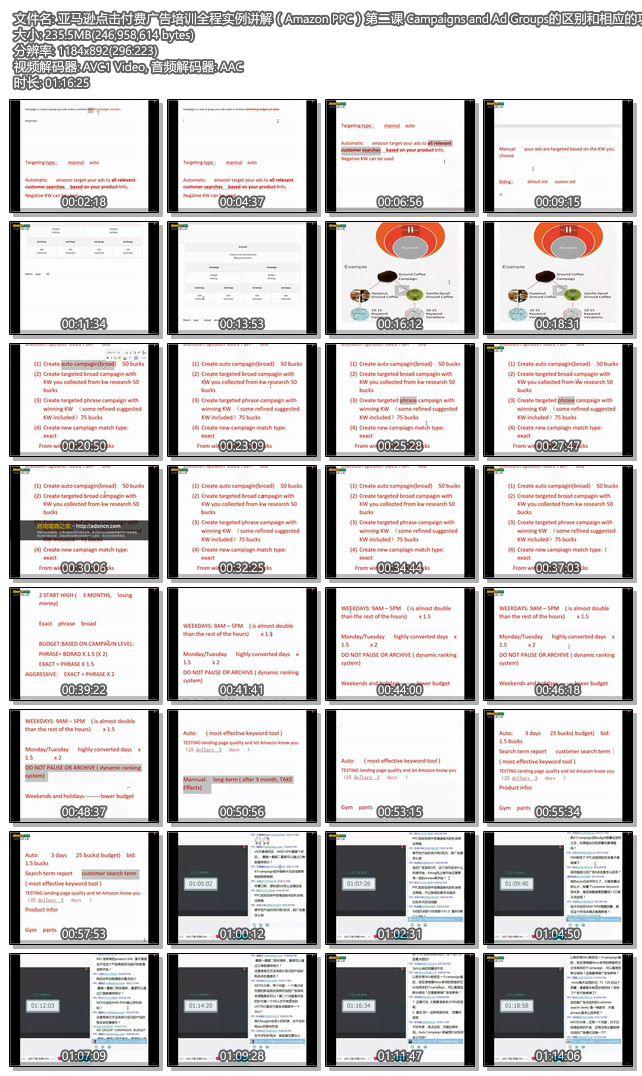 亚马逊点击付费广告培训全程实例讲解(Amazon PPC)第二课 - 亚马逊点击付费广告培训全程实例讲解(Amazon PPC)第二课 Campaigns and Ad Groups的区别和相应的功能 + 建立一个合理的campaign和Ad Groups 的结构 + 设置PPC的预算 + PPC时间设置的奥秘 + Manual和Automatic bidding的使用方法以及优势劣势分析