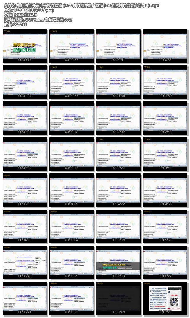 如何进行外贸电子邮件营销(EDM邮件群发推广营销)06 外贸邮件效果诊断(5)