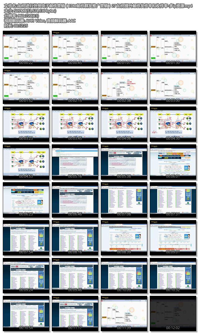 如何进行外贸电子邮件营销(EDM邮件群发推广营销)27 如何提升邮件发件率和收件率-多ip资源