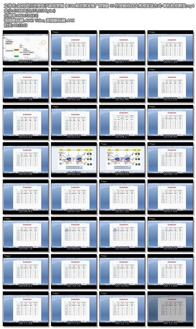 如何进行外贸电子邮件营销(EDM邮件群发推广营销)35 外贸邮件四大常用发送方式 单机软件群发.mp4 - 如何进行外贸电子邮件营销(EDM邮件群发推广营销)35 外贸邮件四大常用发送方式-单机软件群发