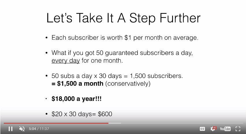 50+ subscribers a day on complete autopilot  x 30 days  = 1,500 subscribers x $1 per month on average = $1,500 a month (conservatively)  $18,000 a year!(Guaranteed Subscribers)