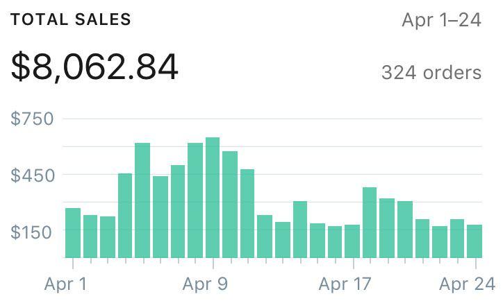 我的真实研究案例目前每天赚取0美元+!你可以在几分钟内复制同样的成功!(eCom Infinity)