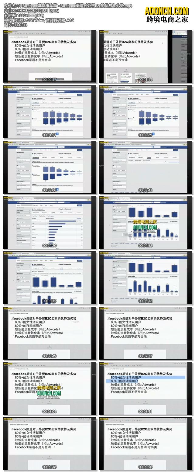 Facebook基础概念篇 - Facebook渠道对外贸b2c的优势和劣势(外贸电商在Facebook上怎么做推广如何做营销视频教程)