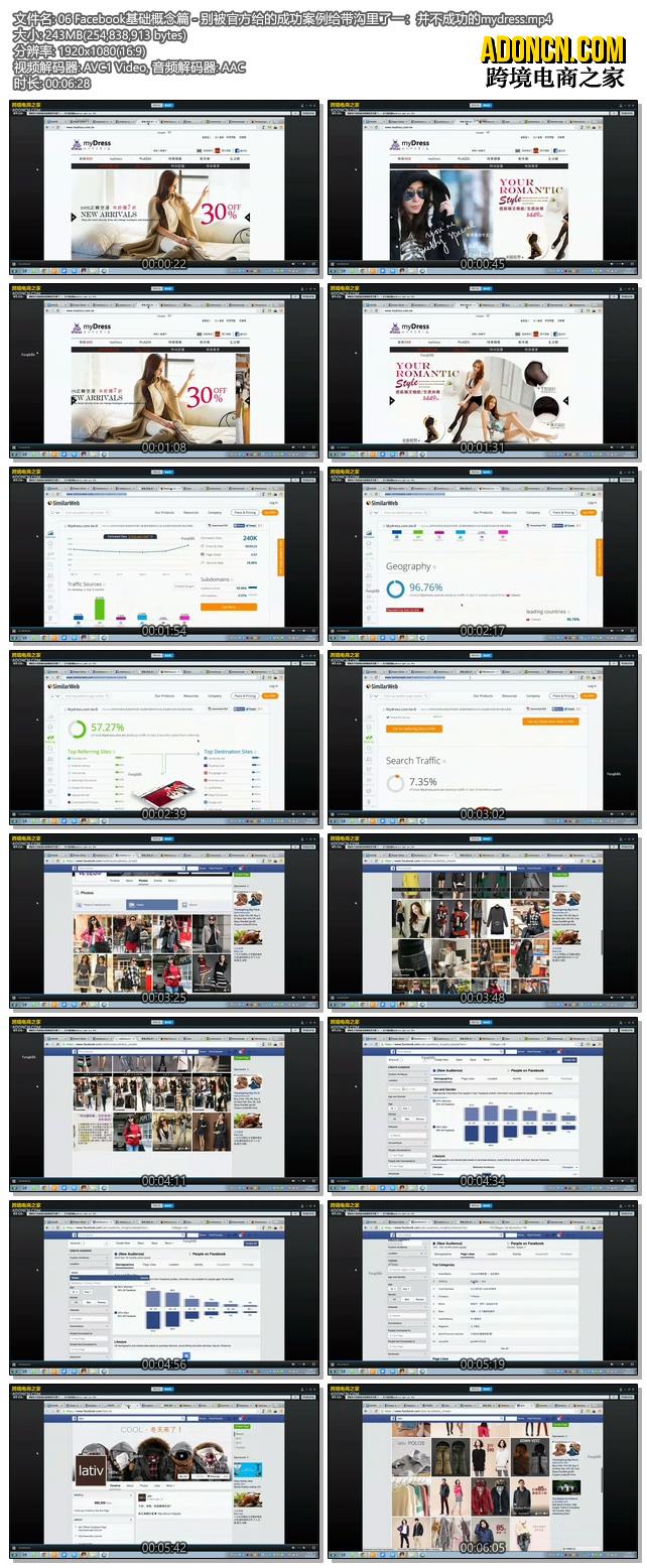 Facebook基础概念篇 - 别被官方给的成功案例给带沟里了一: 并不成功的mydress(外贸电商在Facebook上怎么做推广如何做营销视频教程)