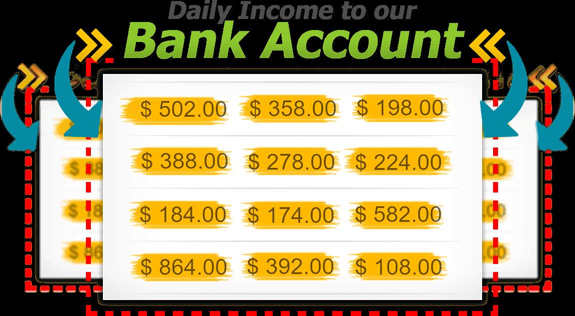 今天就可看到结果 - 我们将告诉你如何在24小时以内赚6美元,你会学到这种方法是如何工作的,并且如何快速地获得流量(2 Day Profits)