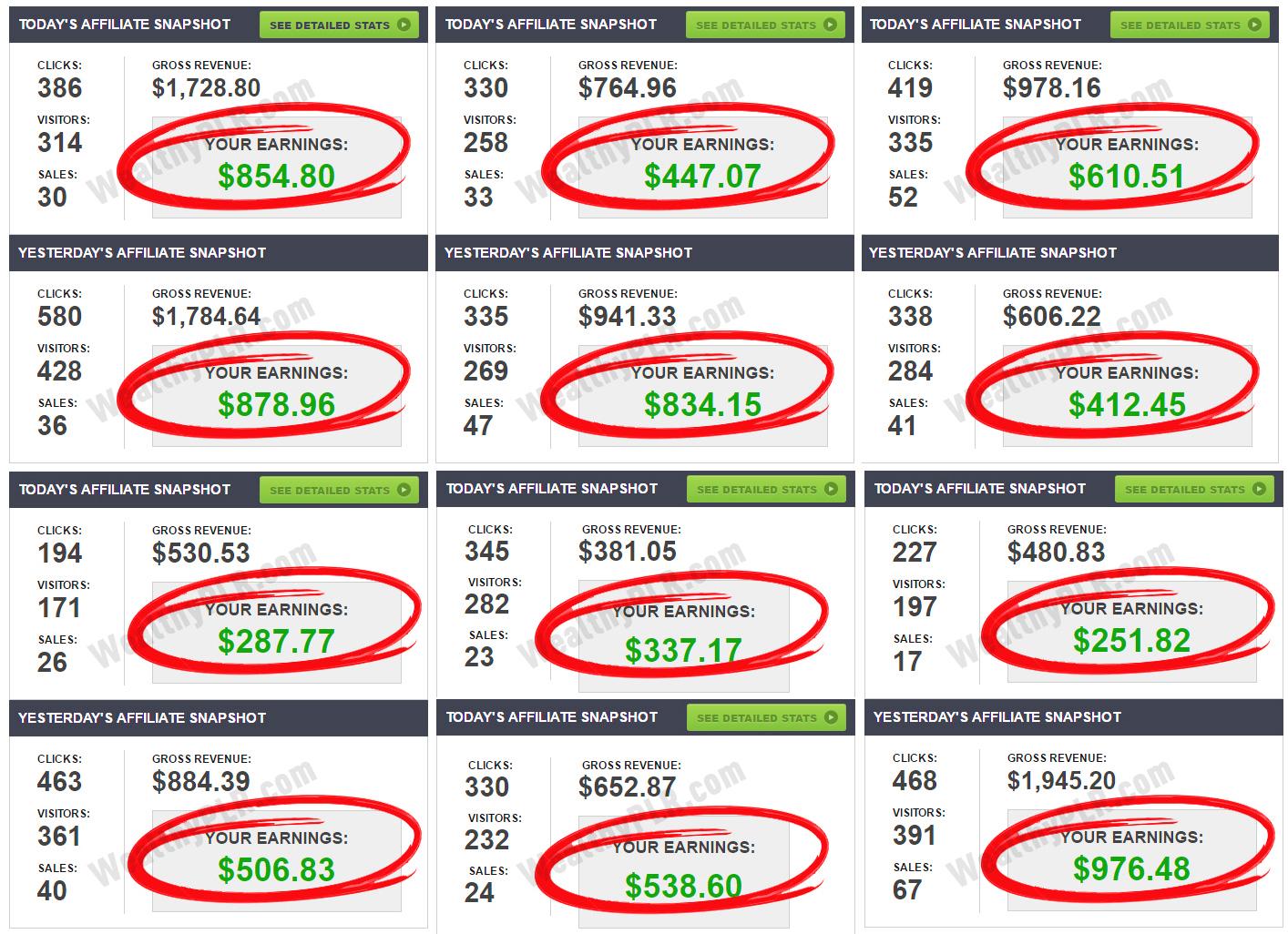 """我们的33个""""no-pitch style""""的电子邮件系列在40天内创造了$33777美元的销售额和超过1.8万美元的净利润。(Copy Paste Send)"""