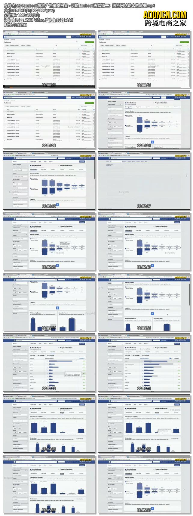 Facebook精准广告策略扫盲 - 玩转facebook再营销二: 透析网站访客的底细(外贸电商在Facebook上怎么做推广如何做营销视频教程)