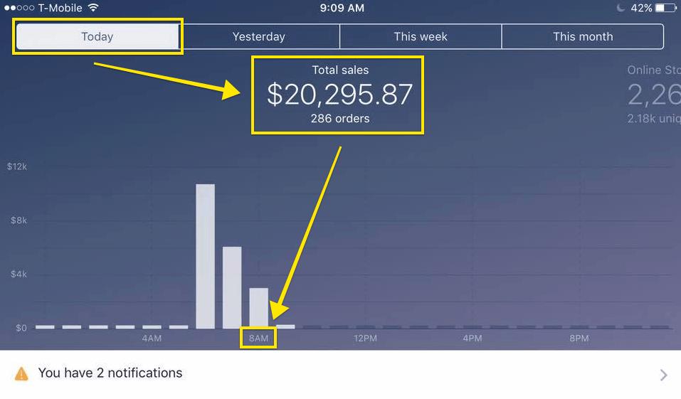 我在创办第一家网上业务(没有任何经验)的100天后就退休了,所以你也能这样做…(Academy of Arbitrage)