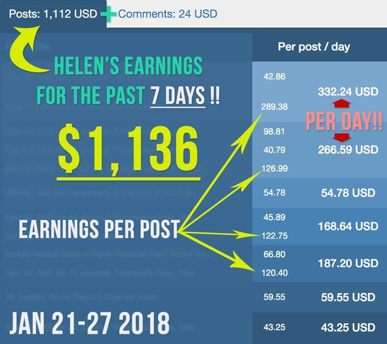 了解一个有两个孩子的单身母亲如何在一个新的、独特的社交网络上每天只发两次帖子,每周至少赚916美元。(Post 2 Profit)