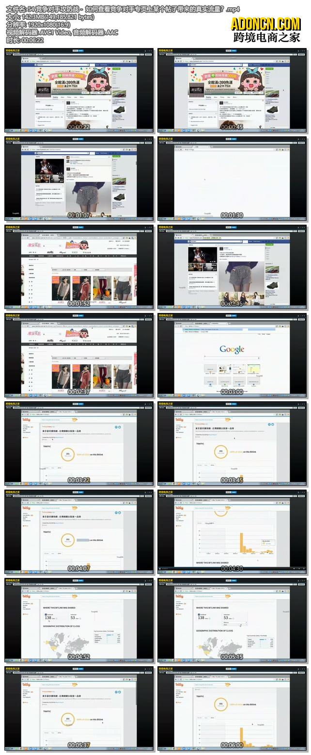 Facebook竞争对手攻防战 -  如何查看竞争对手专页上某个帖子带来的真实流量?(外贸电商在Facebook上怎么做推广如何做营销视频教程)