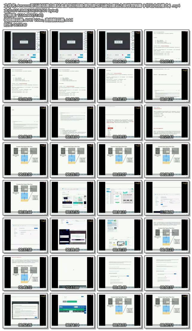 Amazon亚马逊品牌自建站卖家培训视频 第四课 亚马逊自建站之邮件营销篇(非站内信模式)