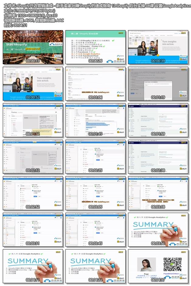 Shopify教程 - SHOPIFY注册开店建站运营营销推广教程 Shopify后台实操 08课 设置GoogleAnalytics
