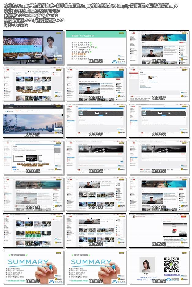 Shopify教程 - SHOPIFY注册开店建站运营营销推广教程 Shopify营销引流 6课 视频营销