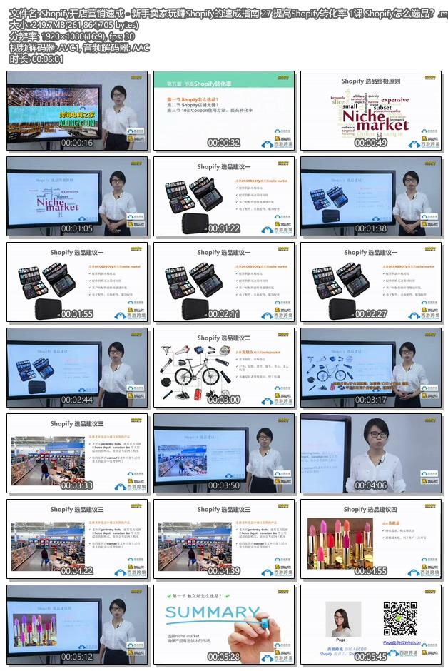 Shopify教程 - SHOPIFY注册开店建站运营营销推广教程 提高Shopify转化率 1课 Shopify怎么选品?