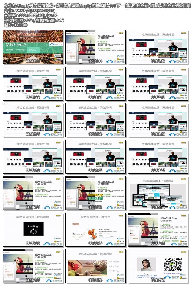 Shopify教程 - SHOPIFY注册开店建站运营营销推广教程 下一个风口 独立站 4课 成功独立站必备因素