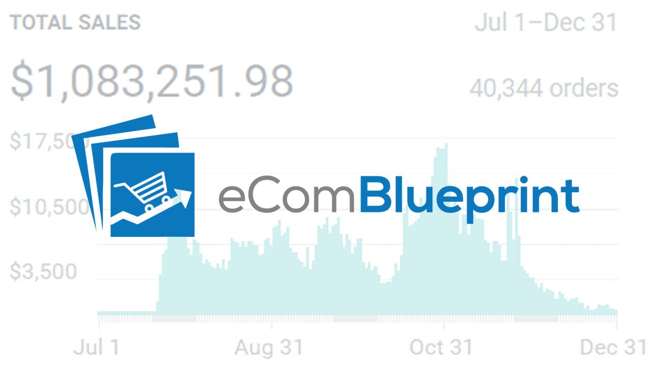 学习建立一个盈利的网店的详细蓝图(eCom Blueprint)