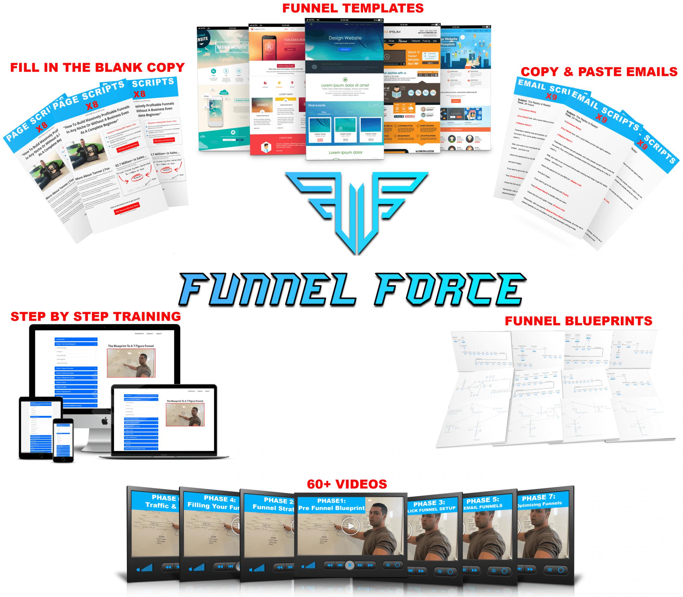 复制和粘贴大法,适用于任何类型的业务!The copy & paste funnel system that consistently generates 6 to 7 figures for any type of business.(Funnel Force Program)